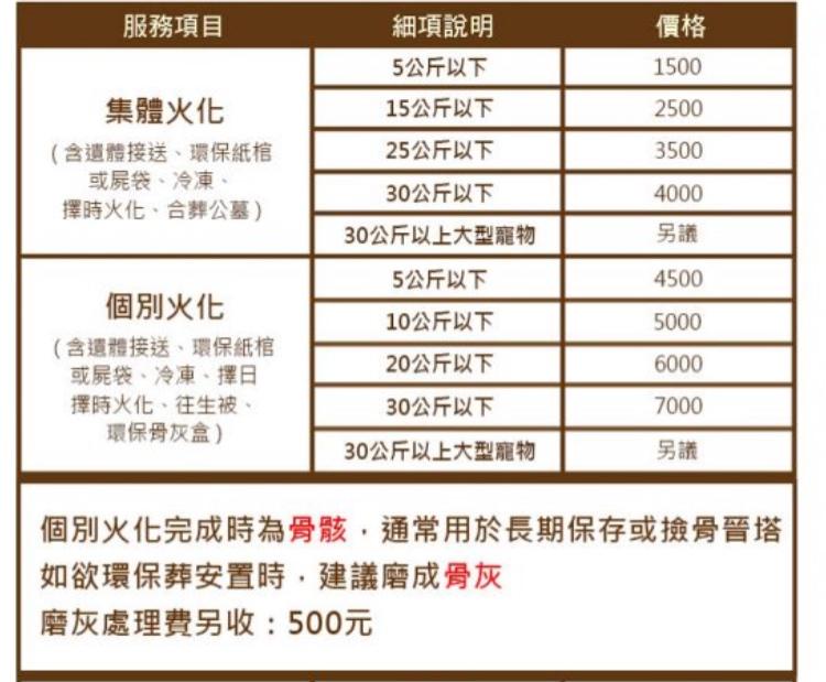 寵物殯葬火化價格