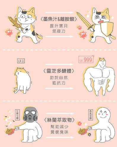 貓侍乾乾特殊成分